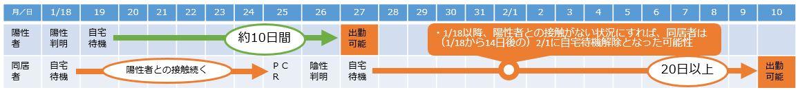 f:id:tosho-antenna:20210204153707j:plain