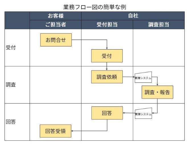 f:id:tosho-antenna:20210208133643j:plain