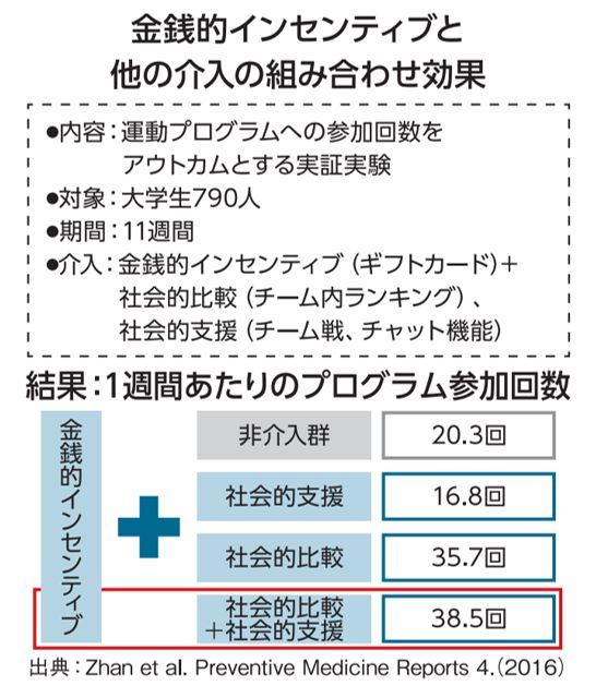 f:id:tosho-antenna:20210217142122j:plain
