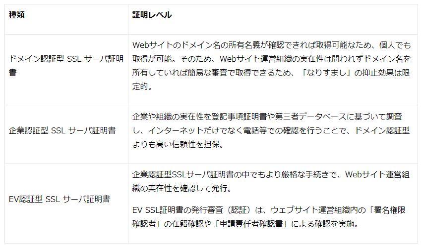 f:id:tosho-antenna:20210225120015j:plain