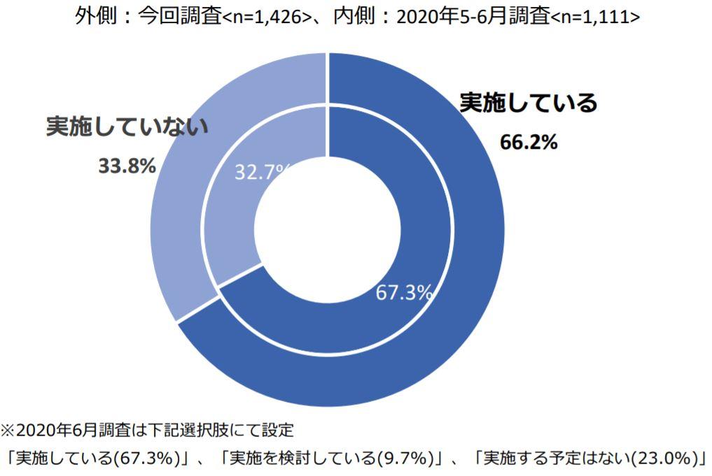 f:id:tosho-antenna:20210302141749j:plain