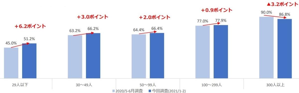 f:id:tosho-antenna:20210302142118j:plain