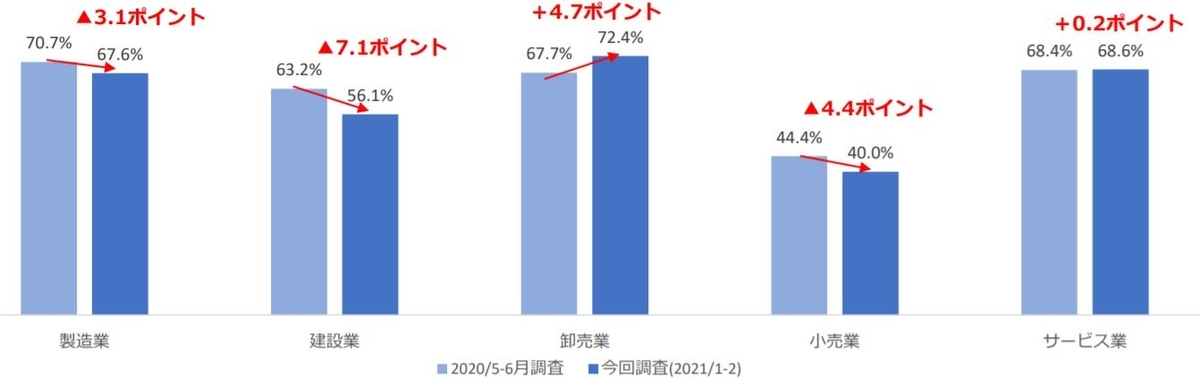 f:id:tosho-antenna:20210302142307j:plain