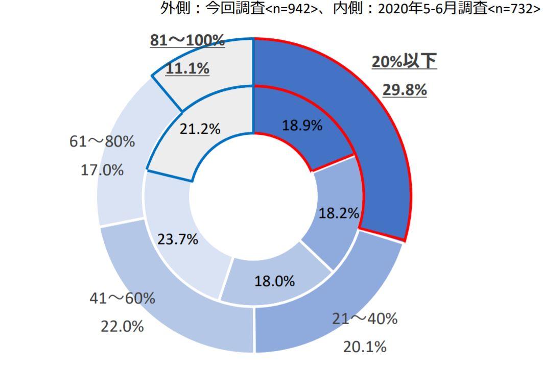 f:id:tosho-antenna:20210302142502j:plain