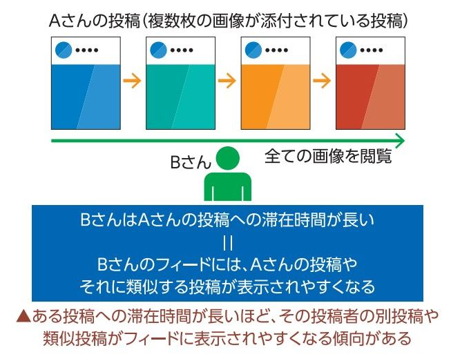 f:id:tosho-antenna:20210309115555j:plain
