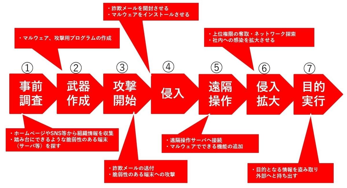 f:id:tosho-antenna:20210312160252j:plain