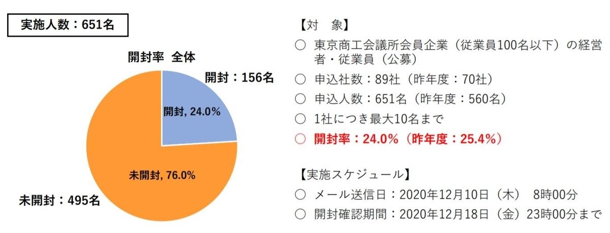 f:id:tosho-antenna:20210317155835j:plain