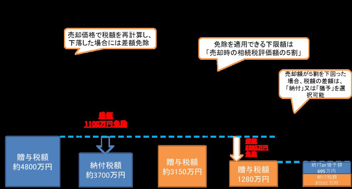 f:id:tosho-antenna:20210318132513p:plain