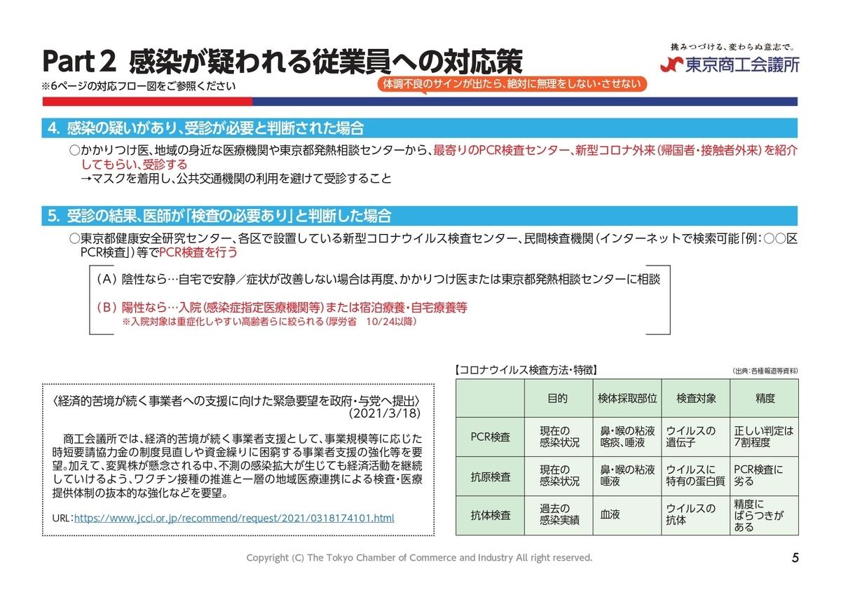 f:id:tosho-antenna:20210405152433j:plain