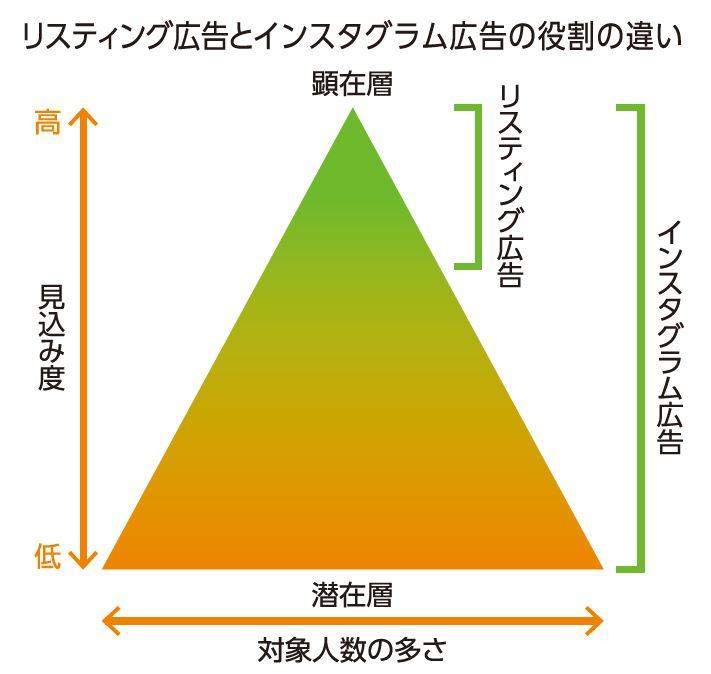 f:id:tosho-antenna:20210406135826j:plain