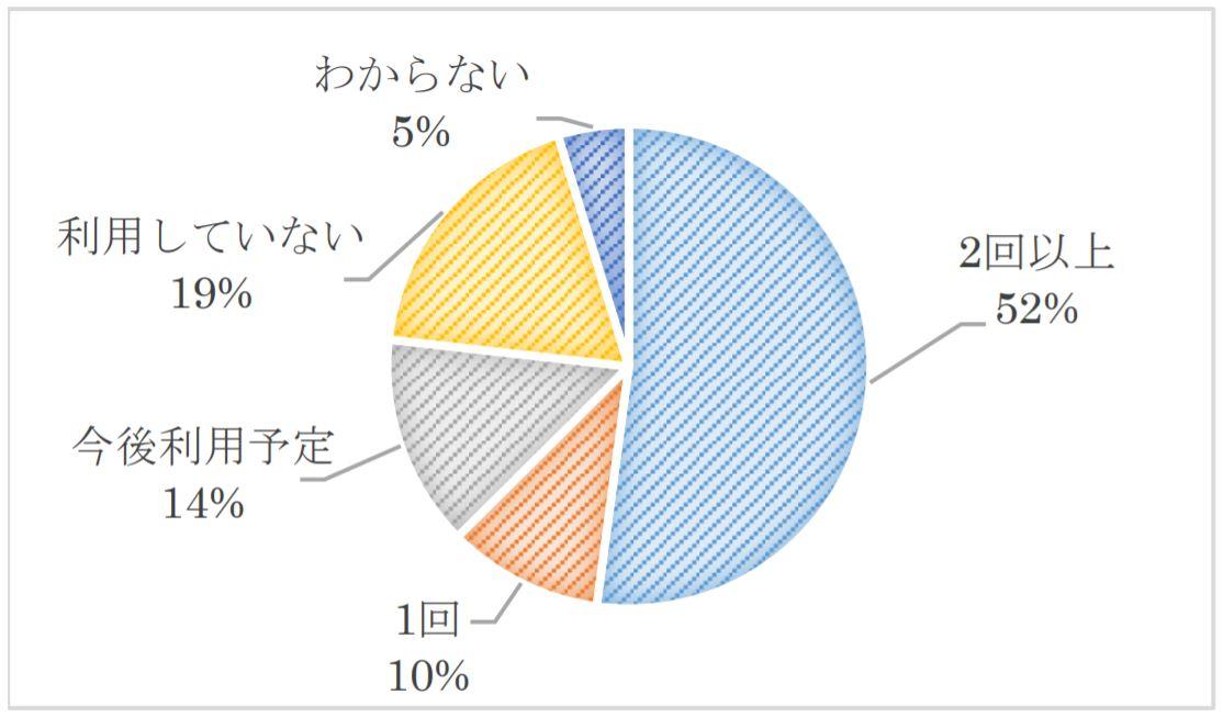 f:id:tosho-antenna:20210407142356j:plain