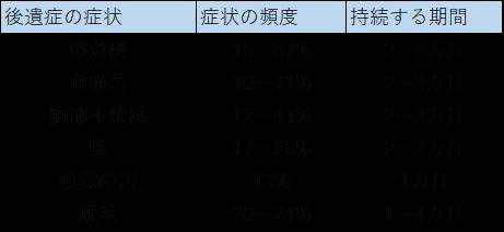 f:id:tosho-antenna:20210408154415p:plain