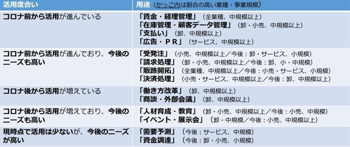 f:id:tosho-antenna:20210414155724j:plain