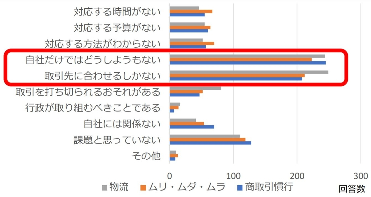 f:id:tosho-antenna:20210414160820j:plain