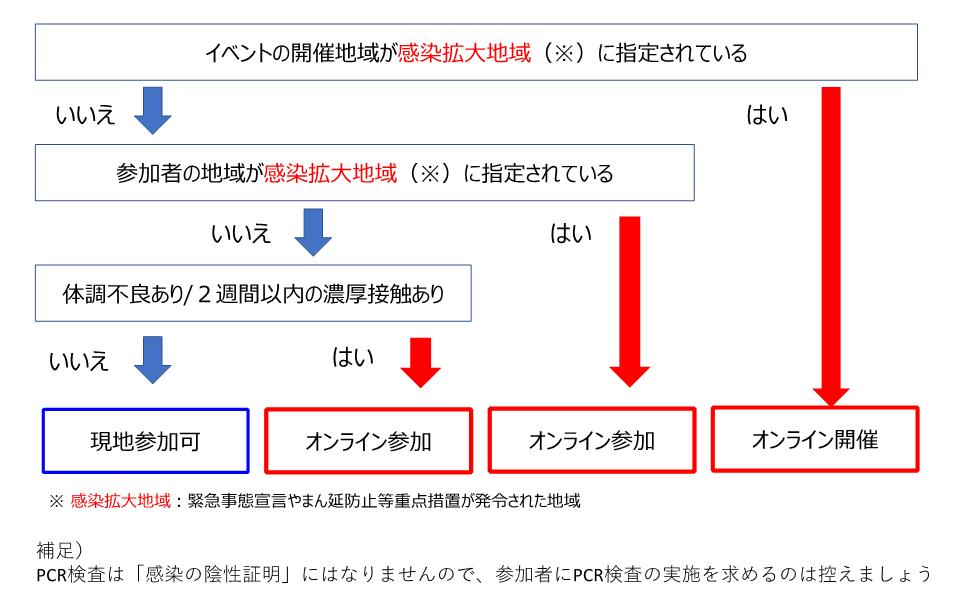 f:id:tosho-antenna:20210421162458p:plain