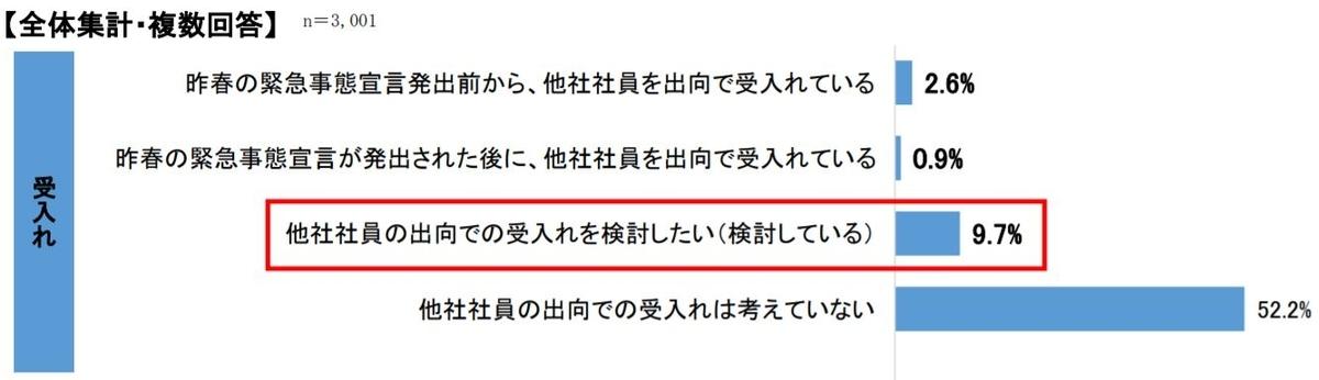 f:id:tosho-antenna:20210513145701j:plain