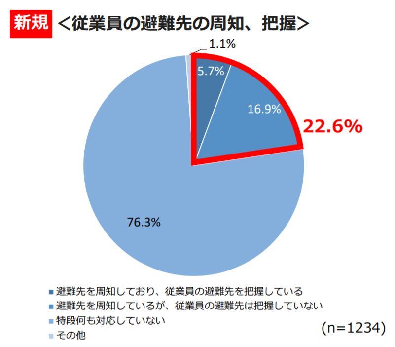 f:id:tosho-antenna:20210524104749j:plain