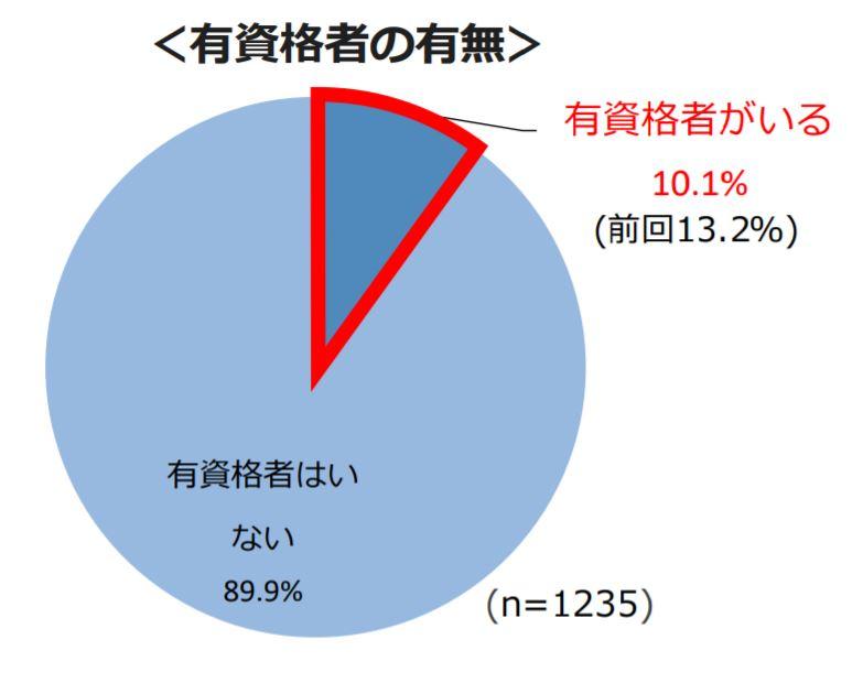 f:id:tosho-antenna:20210524105014j:plain