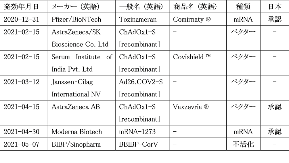 f:id:tosho-antenna:20210526153940p:plain