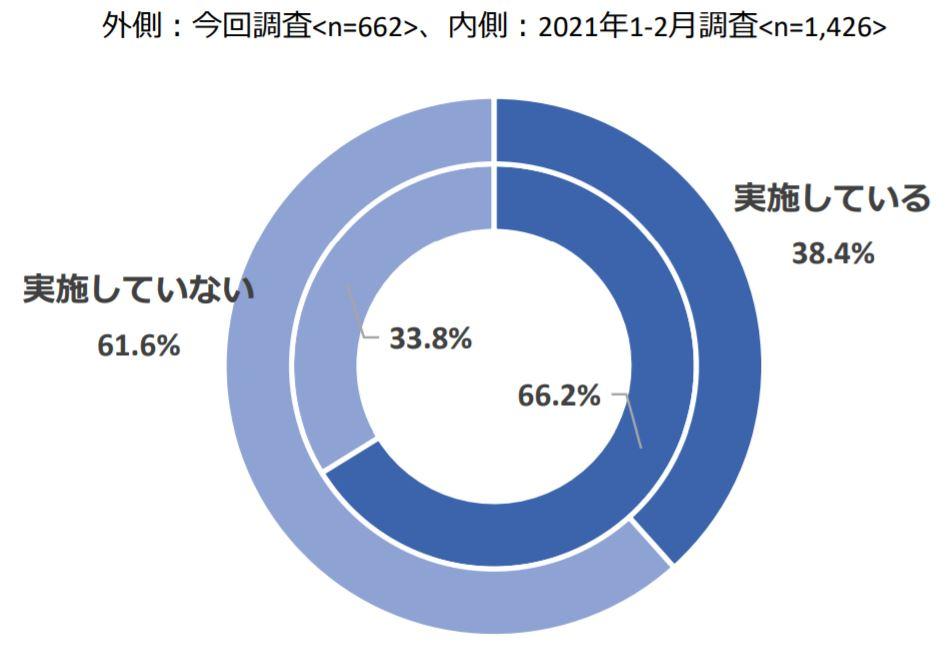 f:id:tosho-antenna:20210617142005j:plain