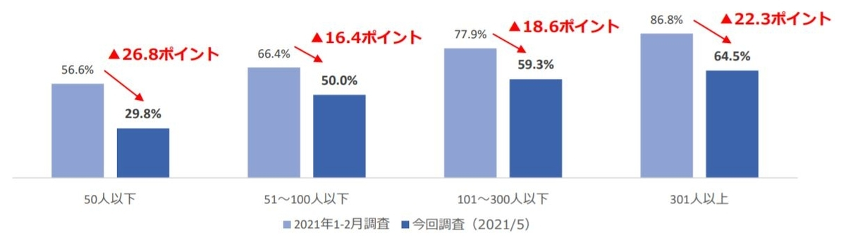 f:id:tosho-antenna:20210617142848j:plain