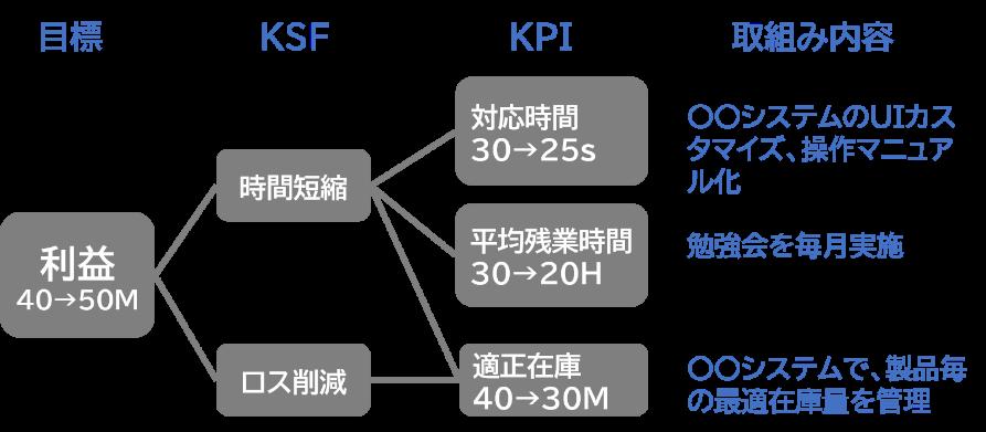 f:id:tosho-antenna:20210630105933p:plain