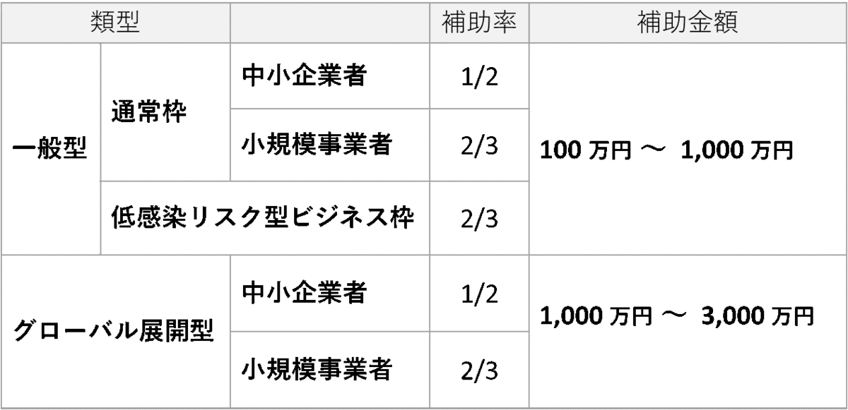 f:id:tosho-antenna:20210708145827p:plain