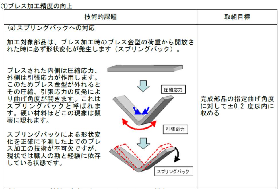 f:id:tosho-antenna:20210708151218p:plain