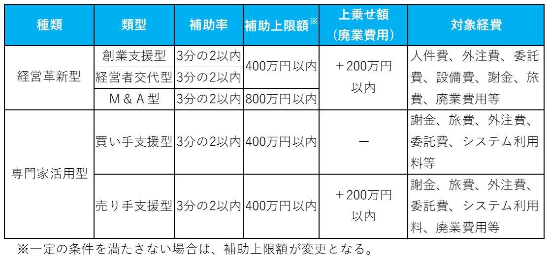 f:id:tosho-antenna:20210720162206j:plain