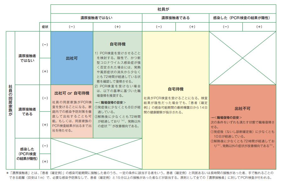 f:id:tosho-antenna:20210728170214p:plain