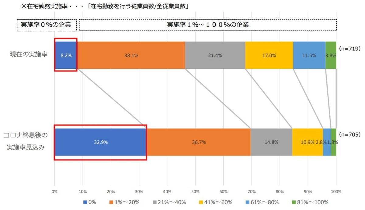 f:id:tosho-antenna:20210812131453j:plain