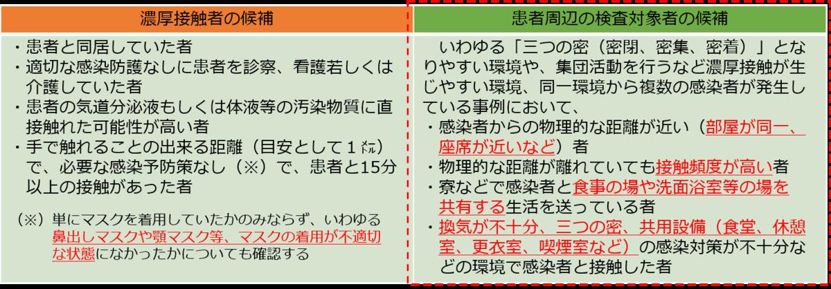 f:id:tosho-antenna:20210812154414p:plain