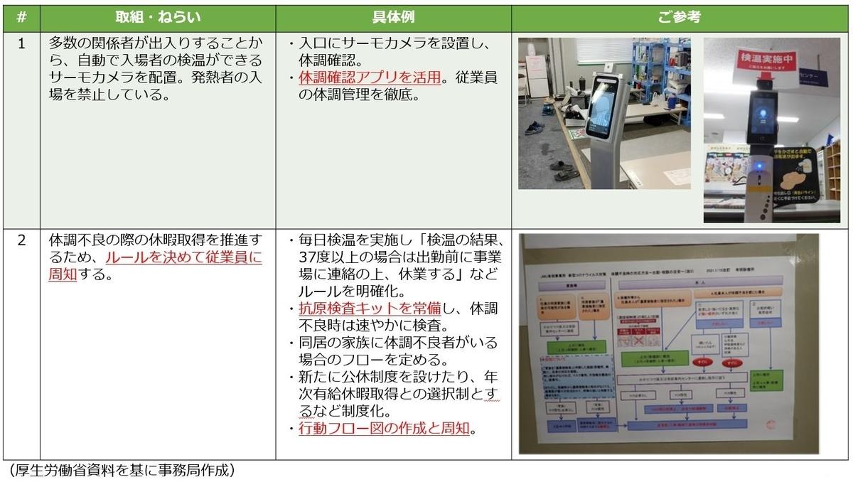 f:id:tosho-antenna:20210812161822j:plain