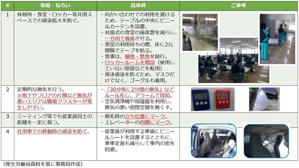 f:id:tosho-antenna:20210812162145j:plain
