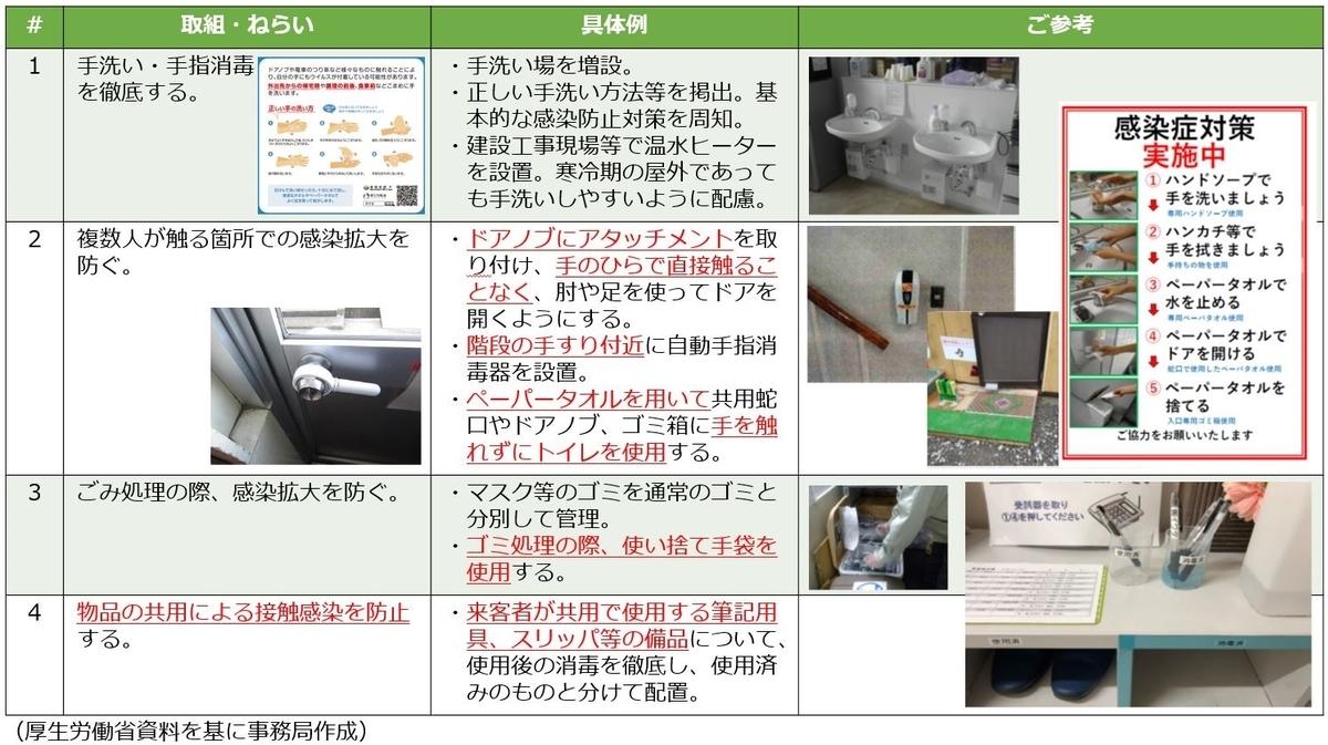 f:id:tosho-antenna:20210813102457j:plain