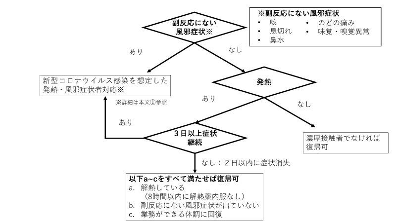 f:id:tosho-antenna:20210816150839j:plain