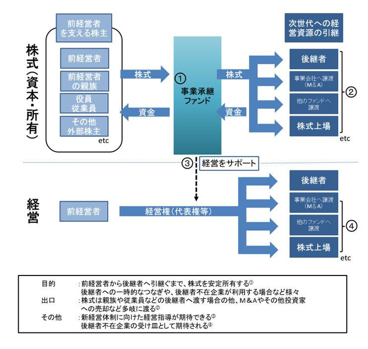 f:id:tosho-antenna:20210823133132j:plain