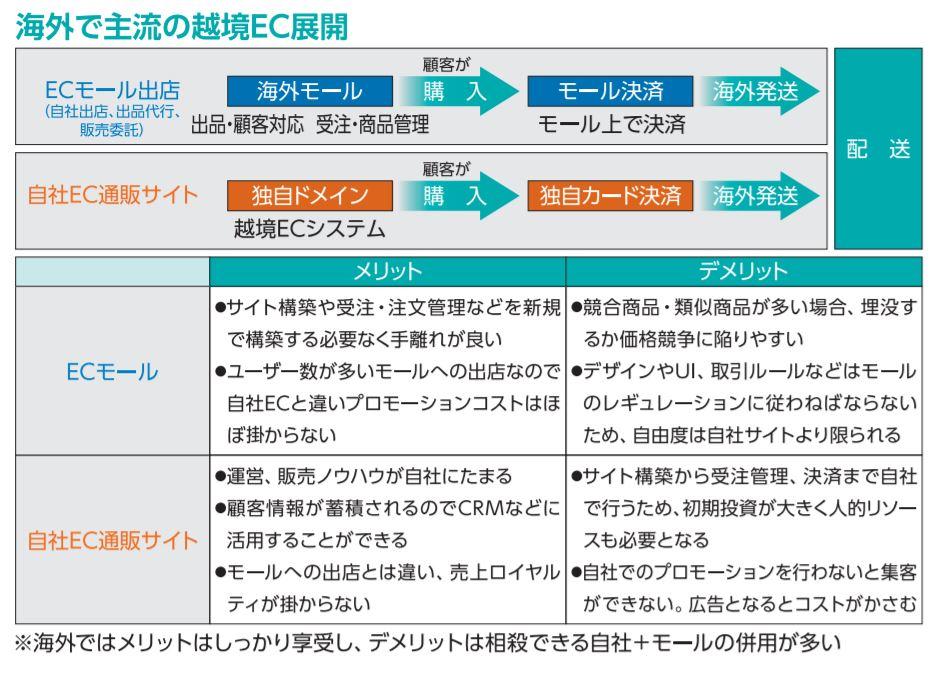 f:id:tosho-antenna:20210916150819j:plain