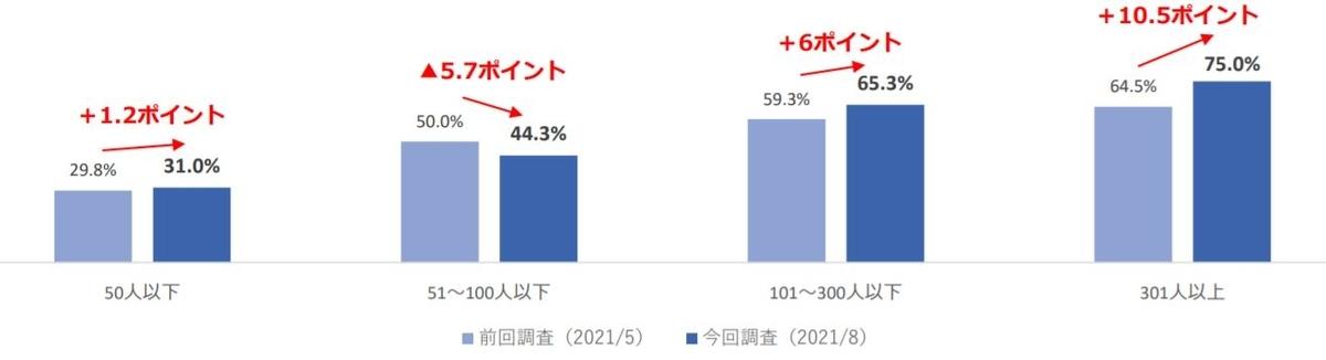 f:id:tosho-antenna:20210922140751j:plain