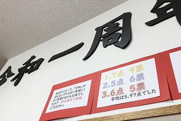 f:id:toshobu:20200523155221j:image