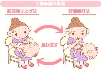 f:id:tosigomamakome:20210805230708p:plain