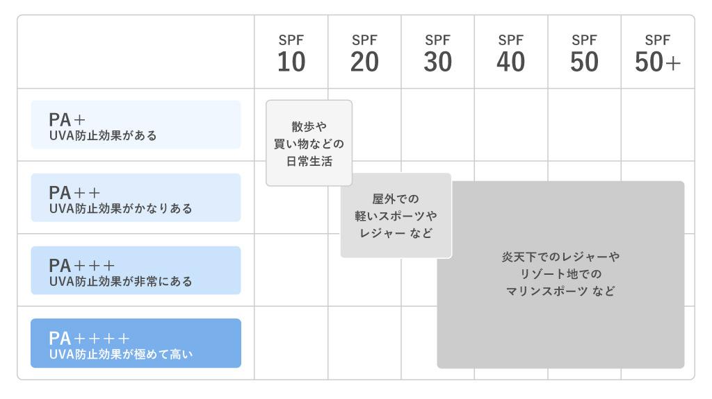 f:id:tosigomamakome:20210812000027p:plain