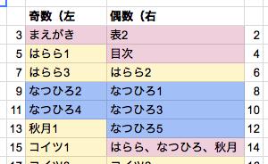 f:id:tosikouzan:20161023211345p:plain