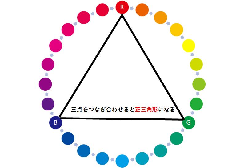 f:id:tosikun0119:20170418213806p:plain