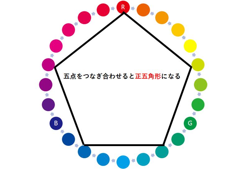f:id:tosikun0119:20170418214015p:plain
