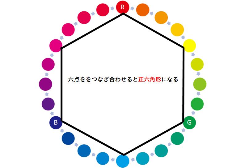 f:id:tosikun0119:20170418214220p:plain