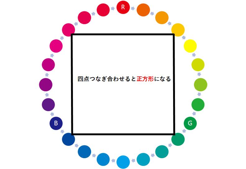f:id:tosikun0119:20170418215549p:plain