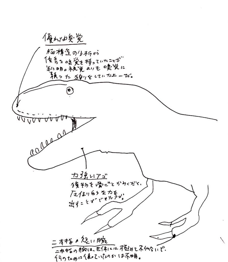f:id:tosssaurus:20170813114620j:image