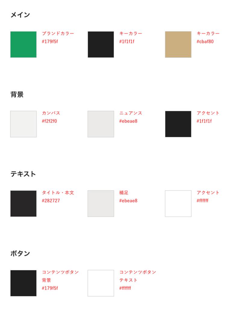 デザインガイドライン:カラーコンテンツの一部分
