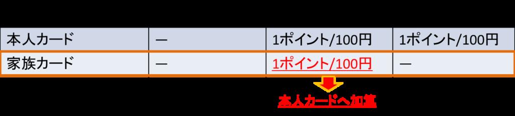 f:id:tossshy:20170218214113p:plain